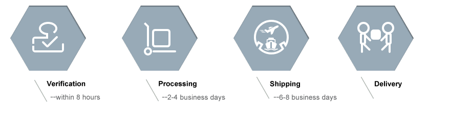 Shipping | ROMWE